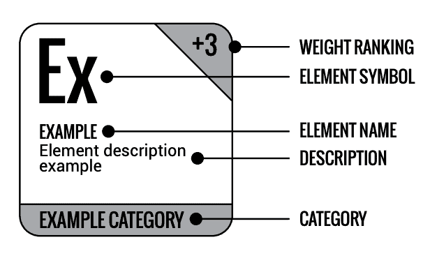 seo periodic table elements